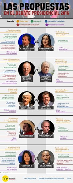 En nuestra infografía recopilamos las principales propuestas que expusieron los candidatos en el Debate Presidencial 2016: http://rpp.pe/politica/elecciones/las-propuestas-de-los-candidatos-en-el-debate-presidencial-noticia-950718