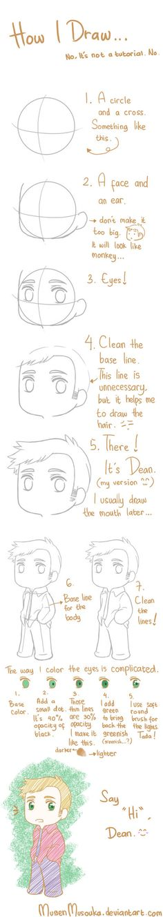 How I Draw by MugenMusouka on @DeviantArt