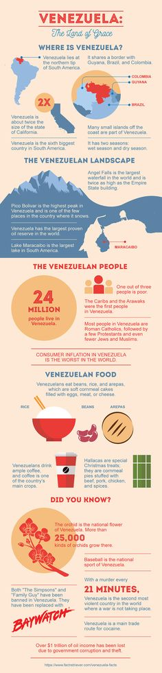 "Learn everything you wanted to know about the ""Land of Grace"" with this amazing Venezuela infographic #venezuela #infographic #travel"