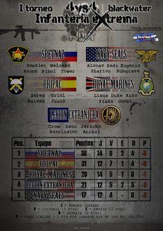 Clasificacion torneo 4vs4 Arma3