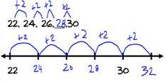 Math Coach's Corner: More Connections