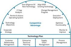 Catering Business Plan HttpWwwTsbusinessplanComBlogCatering