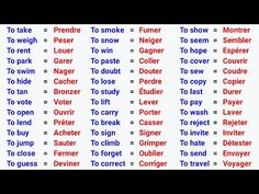 100 Verbes Très Utiles en Anglais ✪ 100 Very Useful Verbs in English - YouTube Basic French Words, French Phrases, How To Speak French, Learn French, Learn English, French Language Lessons, French Language Learning, French Lessons, English Verbs