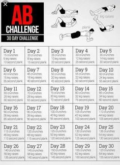 ab challenge 30 Day Flat Abs Challenge Great For Starting The New Month! Pilates Workout, Sixpack Abs Workout, Abs Workout Video, Abs Workout Routines, Ab Workout At Home, Abs Workout For Women, Workout For Beginners, At Home Workouts, Workout Regimen
