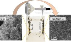Graphene oxide nanosheets could help bring lithium-metal batteries to market