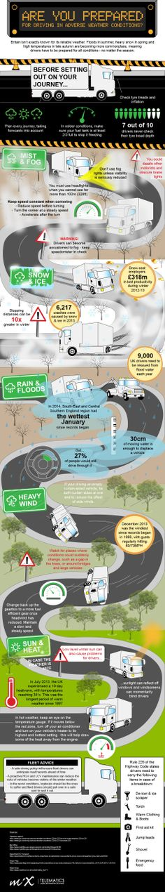 Created by The MiX Telematics team, this informative info graphic details the potential problems and risks that face you and your drivers whilst out on the roads.  http://www.mixtelematics.co.uk/home-uk