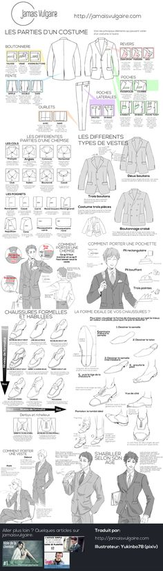 Les codes du formel en image - JAMAIS VULGAIRE, blog mode homme, magazine et relooking online