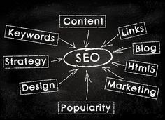 Internet Prominence is a leading SEO Company offering top google rankings.