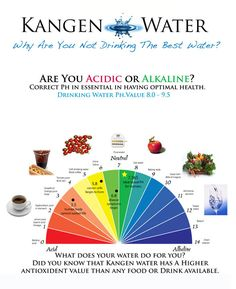 Are you Acidic or Alkaline? Correct pH is essential for optimal health. Drink Kangen Water® with a pH value of 8.0 - 9.5.