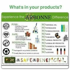 "Arbonne! I'm a independent consultant with Arbonne! So shop away! We have it all from make up - tooth past- nutrition- bath and body - hair - skin care! We have men's as well!  my web site: http://KihyaMorgan.arbonne.com/ Don't forget to sign up as a preferred clients: get 20% off all year long and up to 50% off packages!  If you have any question don't be shy and comment!  If your interested in the business you can email me with the subject ""ARBONNE"" to kihyam@yahoo.com. Arbonne Other"