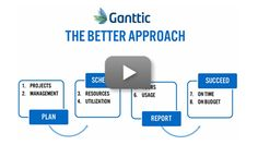 Kinderleichtes Ressourcenmanagement und Projektplan | Resource planning and project scheduling program by Ganttic