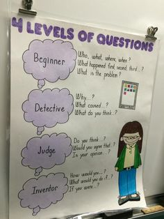 4 Levels of Questioning (except call the first level ROBOT) Must make this!