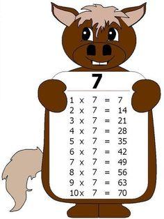 29 9 Times Table Worksheets Duck The children can enjoy Number Worksheets, Math Worksheets, Alphabet Worksheets, . Maths Times Tables, Math Tables, Kids Math Worksheets, Activities For Kids, Number Worksheets, Alphabet Worksheets, File Folder Activities, Math Multiplication, School Posters