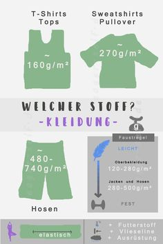 Kleidung selber nähen - Welcher Stoff eignet sich wofür - Grammatur Faustformeln