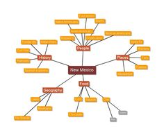 50 Best New Mexico Concept Maps Images Advertising Campaign Blue