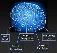 구글 CEO도 흥분시킨 '머신러닝'의 세계 - 지디넷코리아