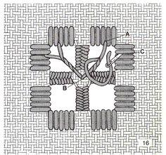 Branched Spoke Stitch : Hardanger - (nordicneedle.net)