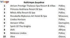 roomaward Resort Villa, Resort Spa, Atrium, Hotel Spa, Mykonos, Villas, Villa, Mansions