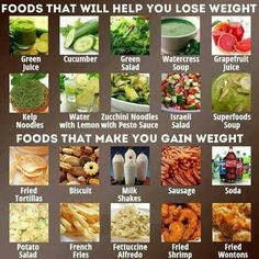 The secret to losing weight? Eat fewer calories than you burn and fill up on foods that contain water. Avoiding the fattening foods shown here and other similar ones, also can reduce the daily caloric intake enough to result in weight loss.