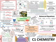 Three powerpoint posters to cover all of the new AQA scheme. Pupils asked me to make them this style of revision aid. Should be helpful in the run up to exams. Gcse Chemistry Revision, Aqa Chemistry, Gcse Revision, Chemistry Notes, Teaching Chemistry, Science Notes, Science Lessons, Revision Tips, Revision Notes
