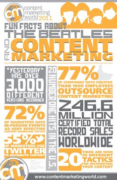 [Infographic] What The Beatles Can Teach Us About Content Marketing