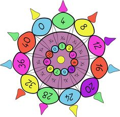 Rituel addi vitesse entrainement aux tables d addition - Apprendre la table de multiplication en s amusant ...