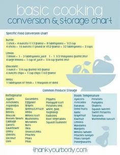 Conversion chart / storage life
