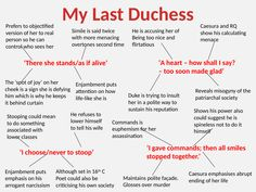 NEW! Power and Conflict Revision Flash Cards - 4 quotations per poem by HMBenglishresources1984 | Teaching Resources