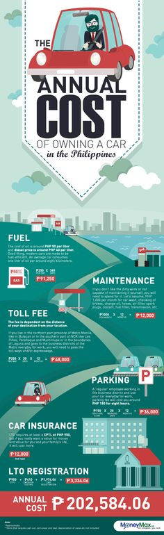 10 Best Infographics images in 2013 | Infographic, Online