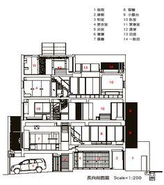 宅的專題文章 | 第二屆台灣住宅獎 集合住宅建築獎第一名 隆大 鳳凰菩提 | 好房HouseFun設計風