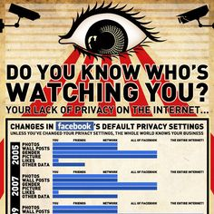 Groklaw ceased ops due to U.S. surveillance programs such as NSA PRISM.The implications for media and other sites that rely on anonymous sources are huge.
