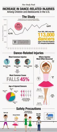 Santa Barbara Bodywork Blog: Effective Massage for Dancers