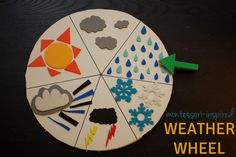 Harvesting Kale: Montessori Monday: Weather Wheel