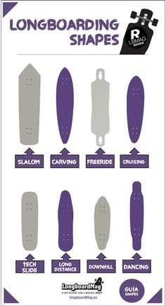 Longboarding Shapes LongboardMag Guía6