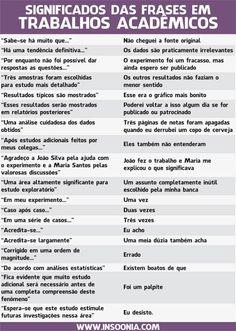 Frases que não dizem nada © Revisão de teses, dissertações, artigos científicos