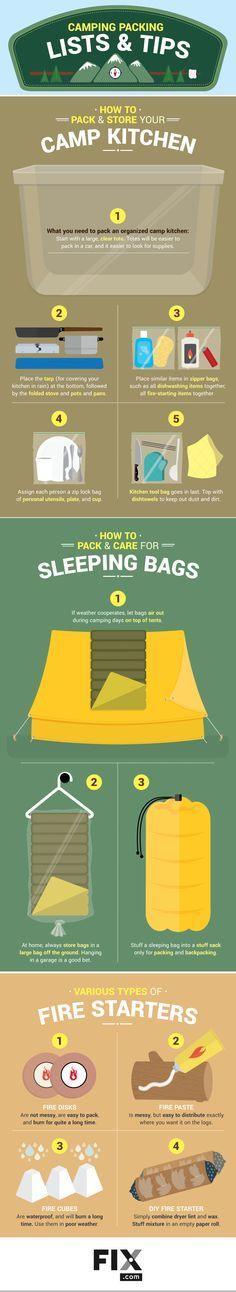 A full list of everything you need at the campsite for eating, sleeping, and making a fire! #Camping