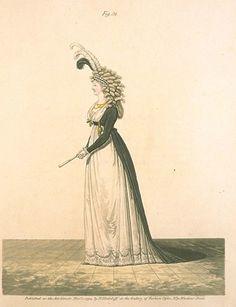 Gallery of Fashion, Figure 31. November 1794.