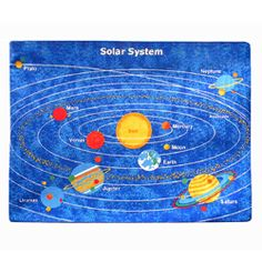 @Overstock.com - Paradise Solar System Blue Rug (5' x 7') - The Paradise collection will add excitement and flair to your home decor. Inspired by bold textiles and rich hues, the design of this rug features our solar system and encourages individual expression with a modern flare.  http://www.overstock.com/Home-Garden/Paradise-Solar-System-Blue-Rug-5-x-7/6506940/product.html?CID=214117 $69.59