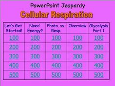 Spice up your review for unit tests using a fun game format! My students love to review using these Jeopardy Powerpoint review games on cellular respiration. I have found that my students pay far greater attention to the review when it is in a competitive game format.     This product contains three separate review games. Each game has 5 categories and each category has 5 questions. This is a total of 75 review questions.