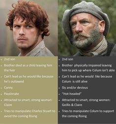 Jamie and his uncle Dougal have a lot in common!