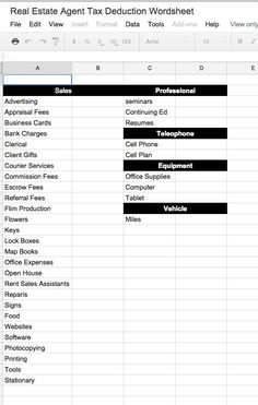 The Fast Real Estate Cma Spreadsheet  Real Estate Estate Agents