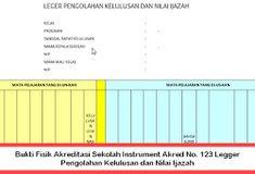 24 BERKAS ADMINISTRASI GURU DALAM 1 FILE EXCEL - BERKAS SEKOLAH - Berkas Sekolah