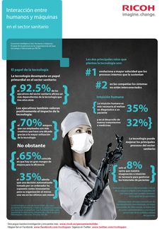 Una infografía sobre la Interacción entre humanos y máquinas en el sector sanitario.