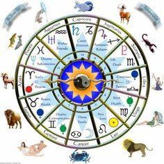 Google Image Result for http://www.winterspells.com/wp-content/uploads/2009/08/astrology-chart.jpg
