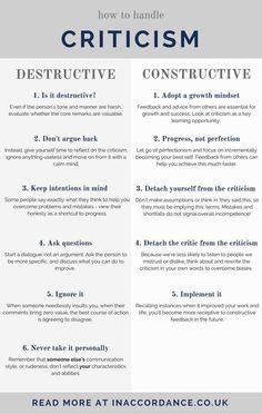 How To Handle Criticism – Mindset Changes and Action How to handle constructive and destructive criticism, using it to encourage personal growth – read more at IN ACCORDANCE Leadership Development, Communication Skills, Self Development, Personal Development, Leadership Activities, Leadership Tips, Professional Development, Leadership Competencies, Communication Activities