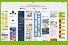 #Bloggpost Om Pinterest, Infografer og Lederegenskaper