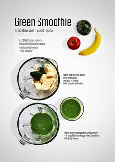 A simple, handy green smoothie recipe for every day. Bonus: it boosts your mood!