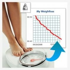 To safely lose weight, you are going to desire to shed 1-2 {pounds|lbs} a week. This sounds daunting to people who need to drop one hundred-two hundred pounds/lbs.
