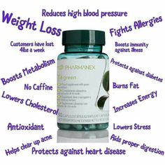Amazing product to boost weight loss, burns fat, boost metabolism and Antioxidant and many more 💜 Protein Supplements, Best Supplements, Natural Supplements, Tegreen Capsules, Green Tea Capsules, Reducing High Blood Pressure, Bodybuilding Supplements, Unique Wedding Favors, Healthy Lifestyle Tips
