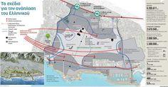 NotisRigas: Τα σχέδια για την ανάπλαση του Ελληνικού